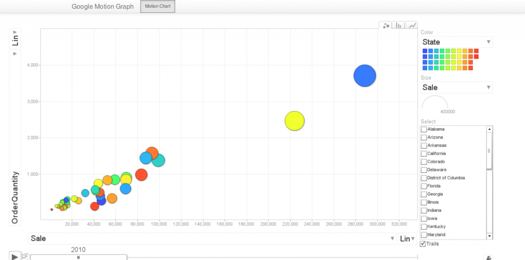 Google Motion Graph 2014-12-08 14-59-44