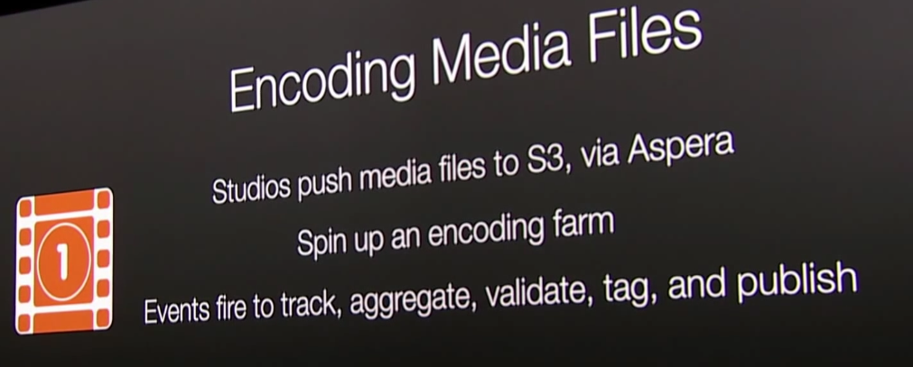 Encoding media files