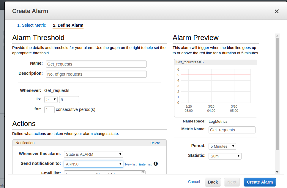 Logs Monitoring Using AWS CloudWatch | TO THE NEW Blog