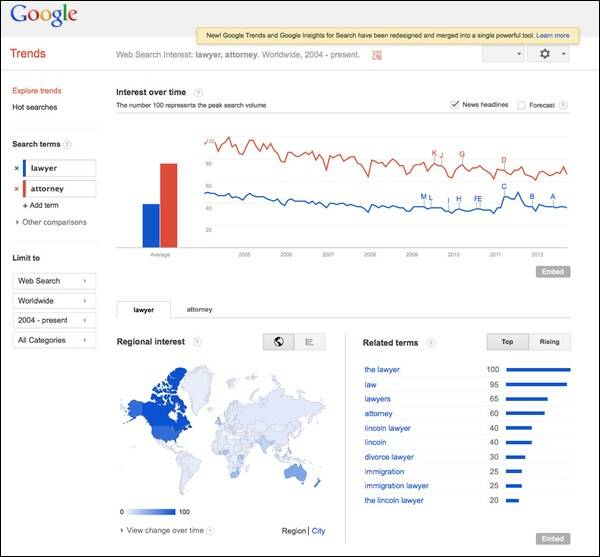 new-google-trends
