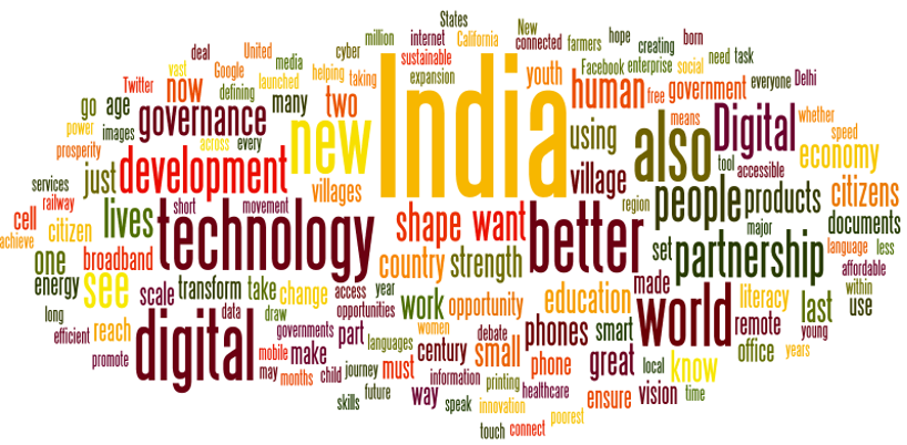 Modi Speech Wordcloud