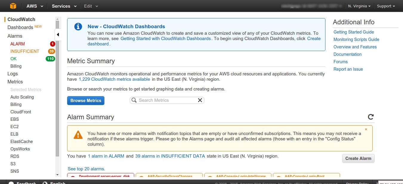 CloudWatch Management Console