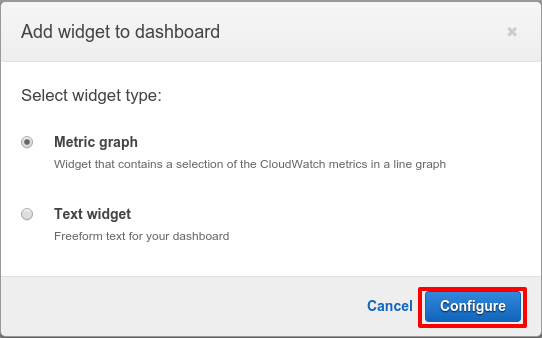 CloudWatch Management Console5