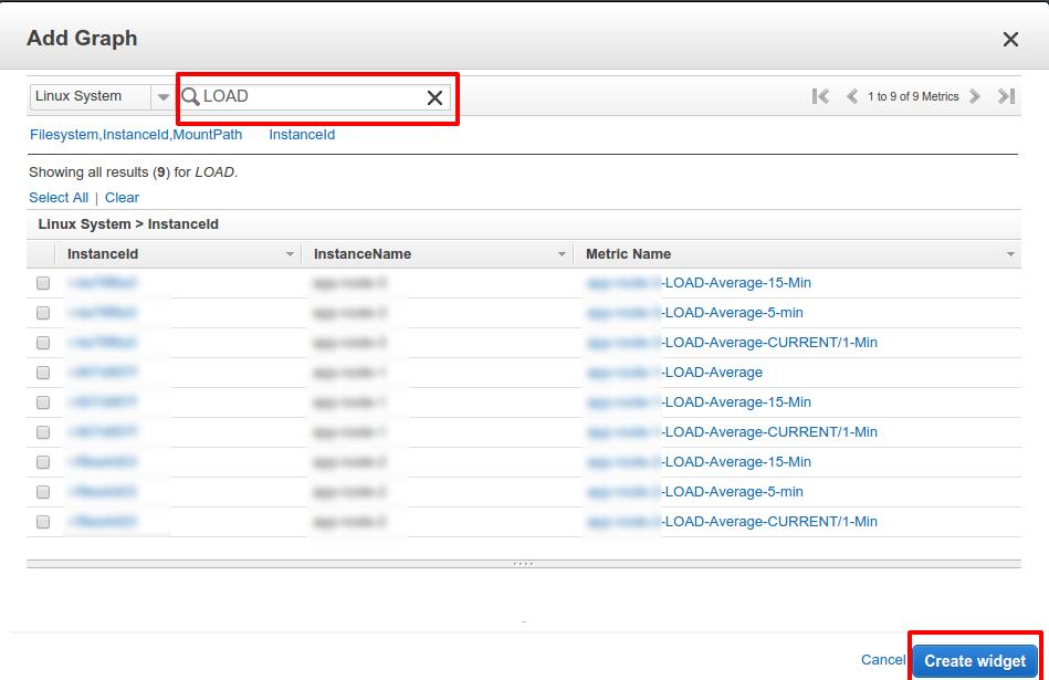 CloudWatch Management Console7