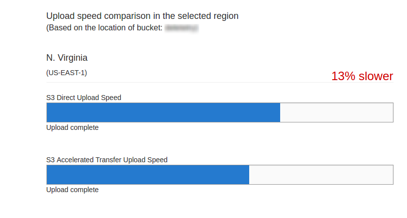 AWS S3 upload speed test