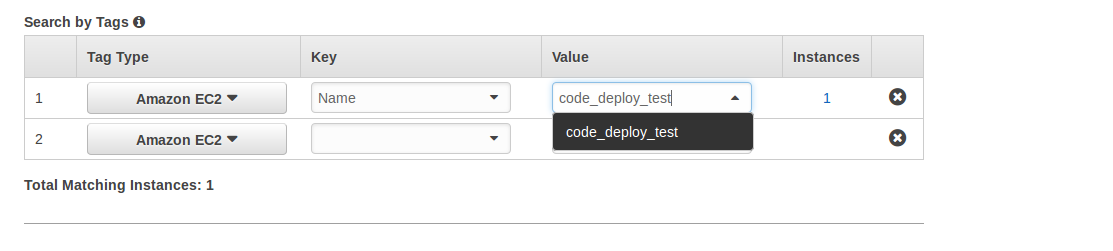 AWS CodeDeploy Automatic Rollback using AWS Lambda | TO THE NEW Blog