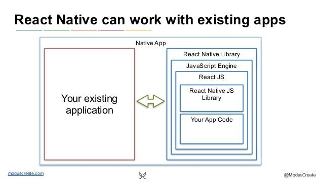 intro-to-react-native-10-638