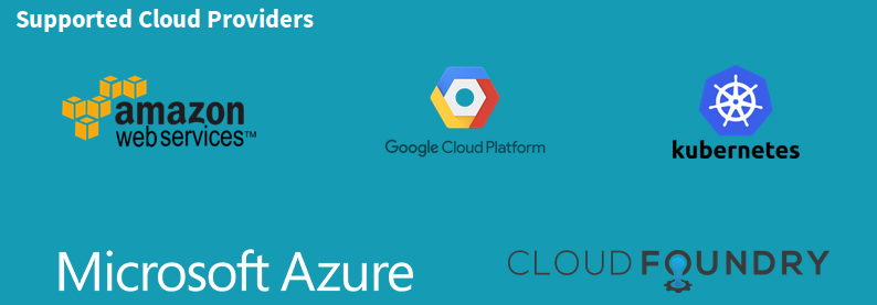 001.Supported_cloud_providers