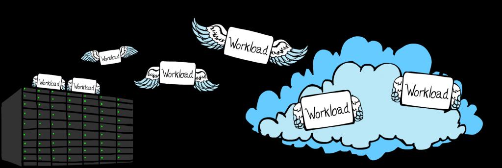 Cloud Capacity Planning