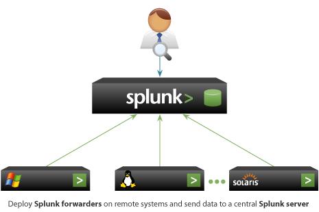 diagram_forwarding