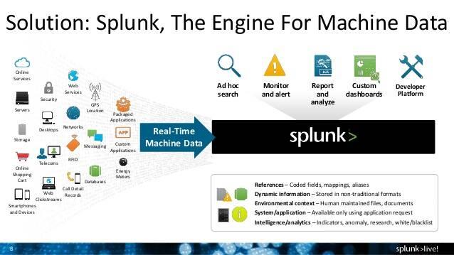 splunklive-splunk-for-security-8-638