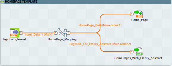 Talend Multiple Outputs