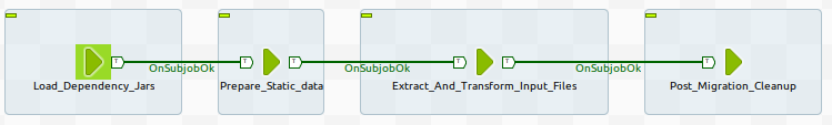 Visual Flow Example