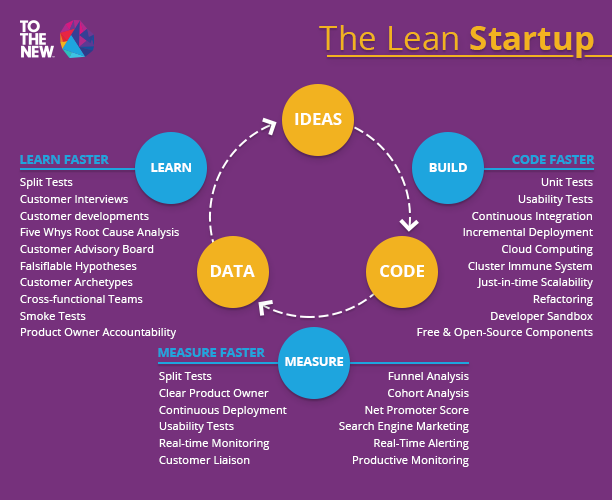 TTN_The-Lean-Startup (2)