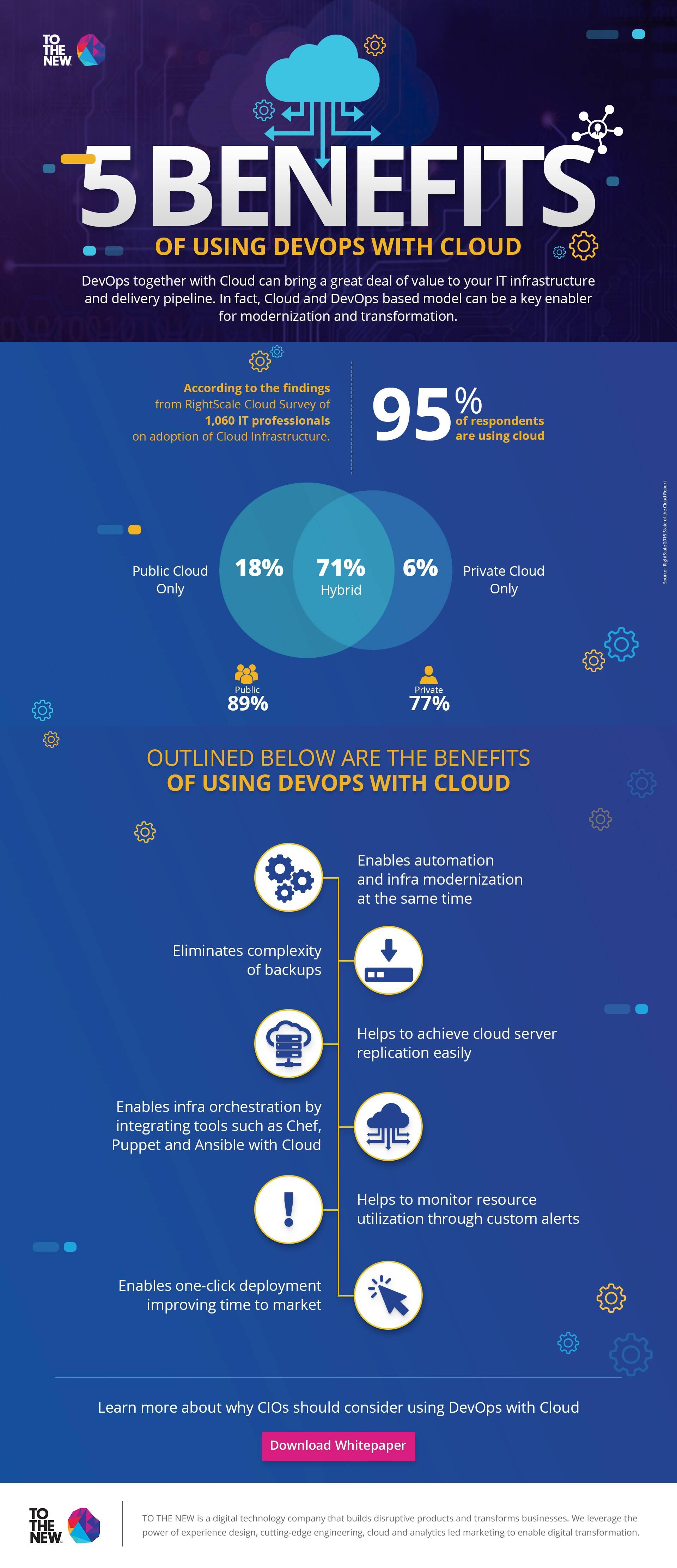 5Benefits_Using-Cloud-With-DevOps