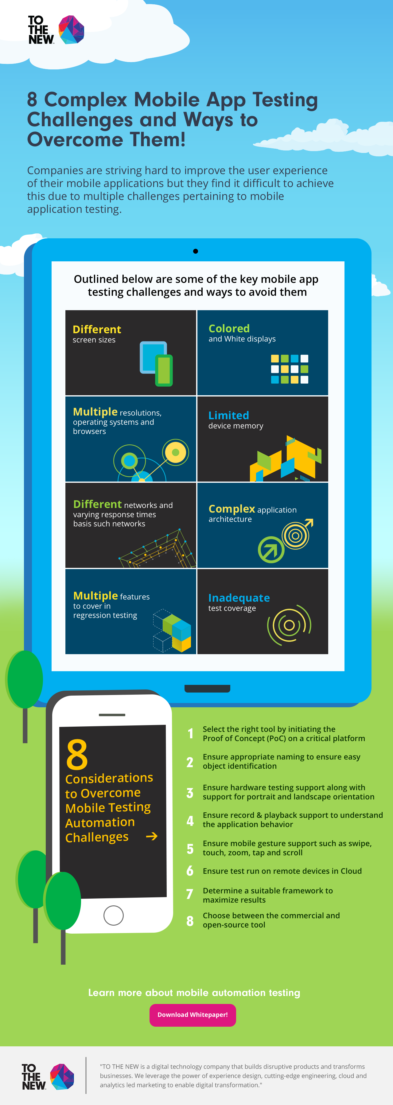 8-complex-mobile-app-testing-challenges-and-ways-to-overcome-them