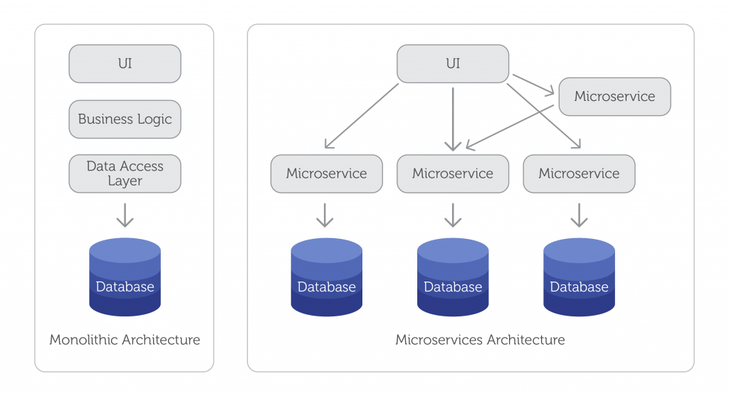 microservices_Redesign-01 (1)