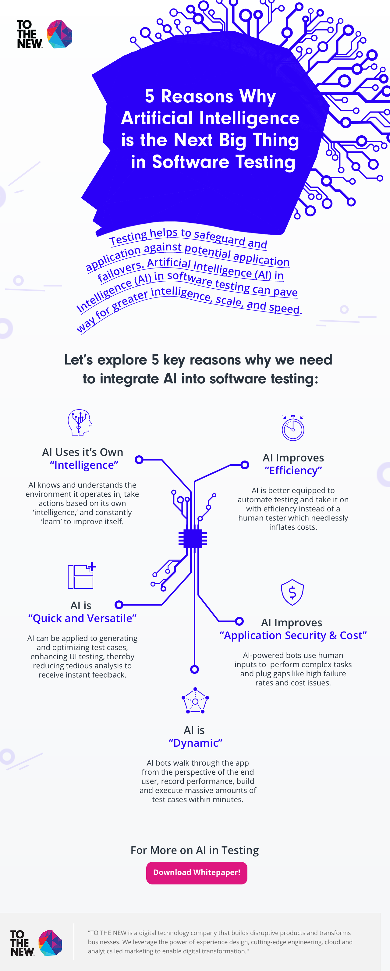 5-reasons-why-artificial-intelligence-is-the-next-big-thing-in-software-testing