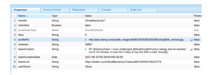 Twitter API Integration with AEM Using Talend | TO THE NEW Blog