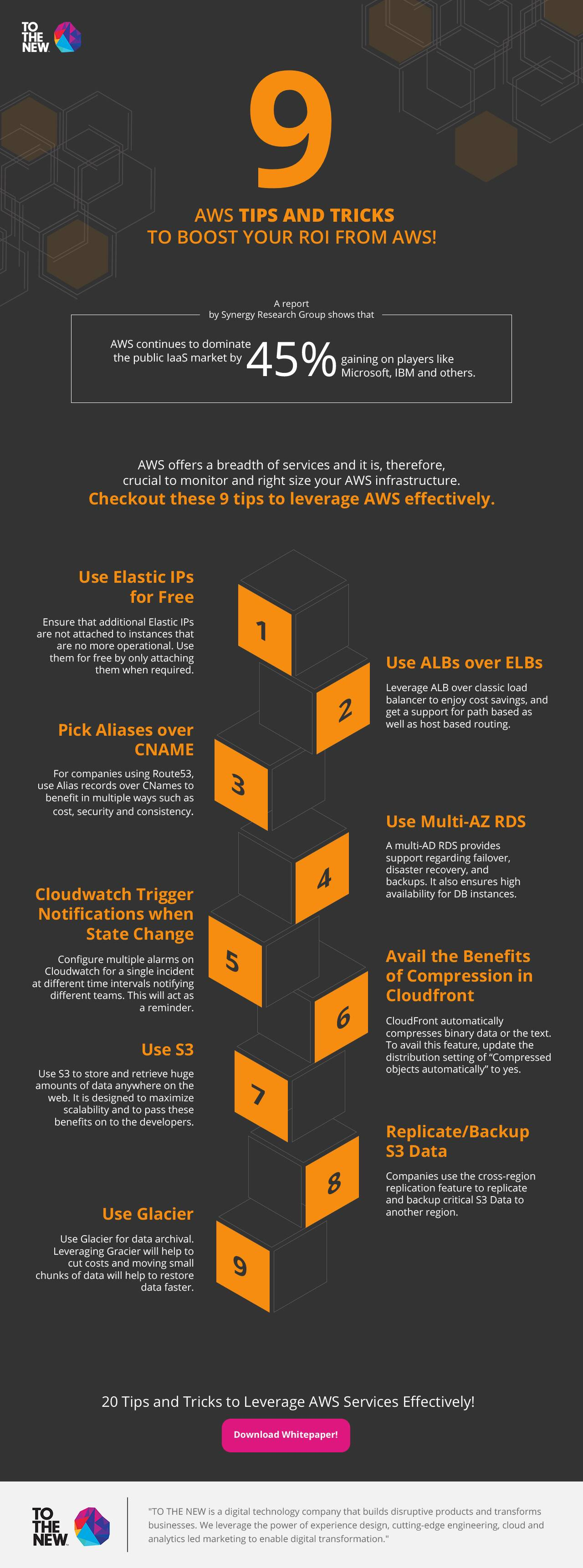 Top-9-Tips-and-Tricks-While-Working-on-AWS-Infographic
