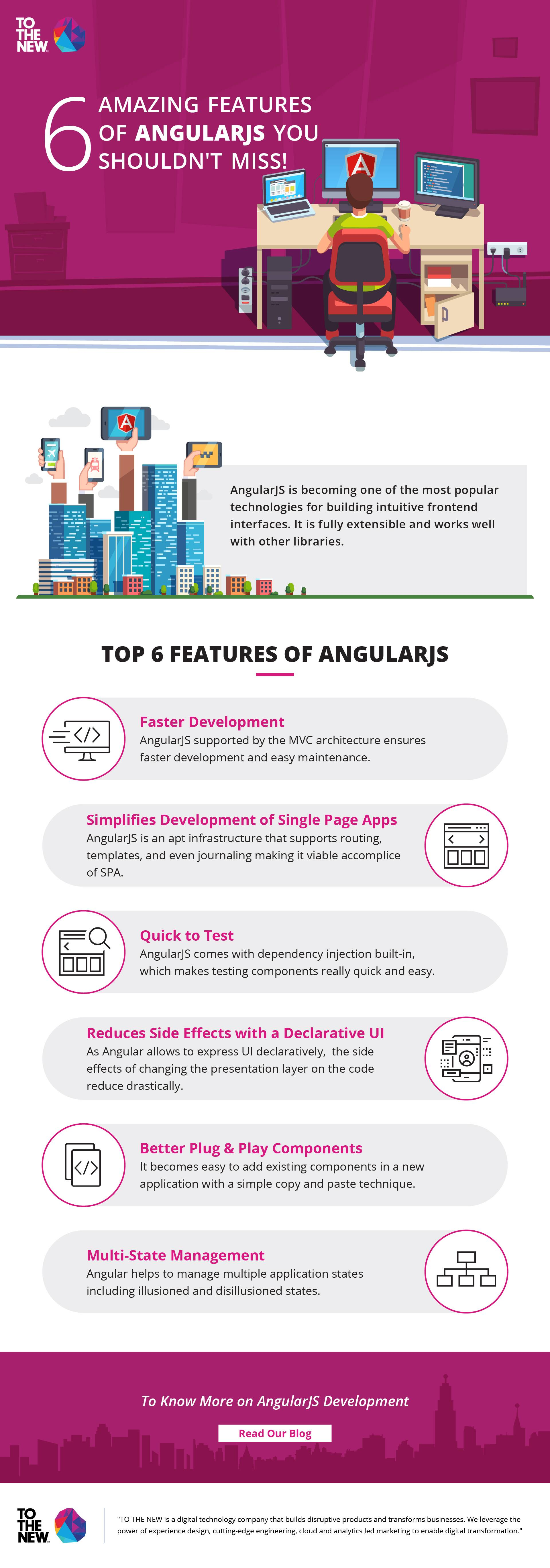 Reasons for AngularJS Development Companies to Leverage this Framework