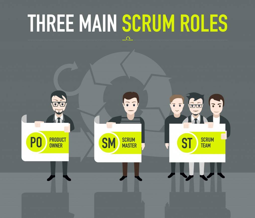 Three-scrum-roles