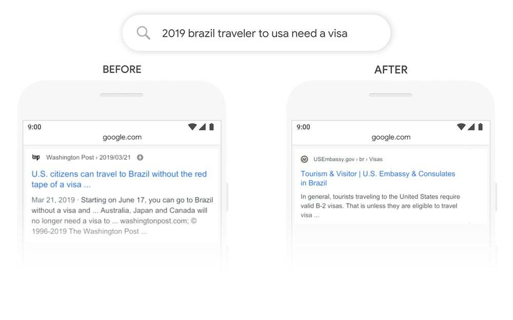 2019 brazil traveler to usa need a visa