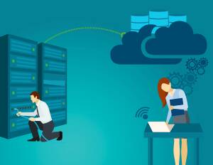 Application Infrastructure Migration