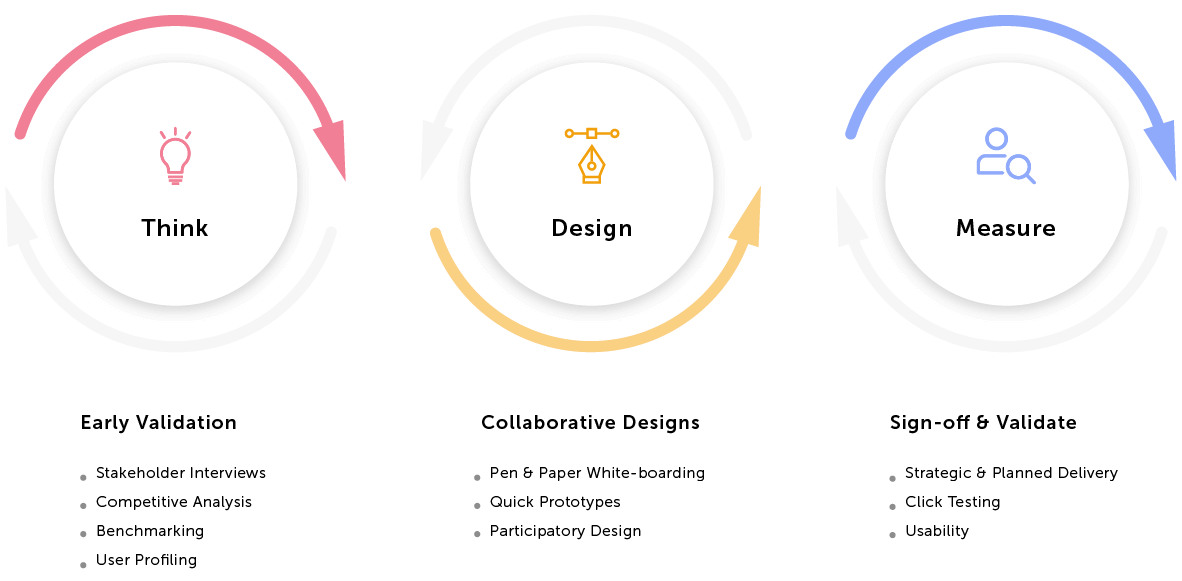 Our-Designs