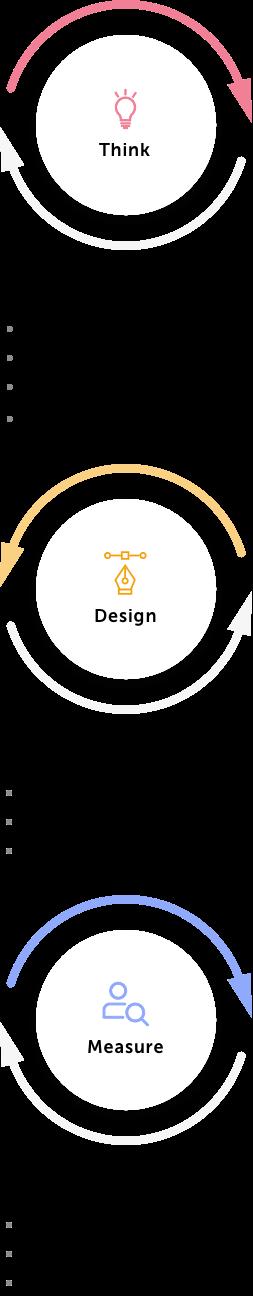 Our Design mobo