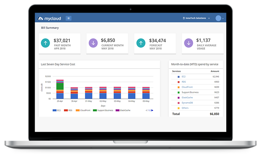 mycloud-dashboard